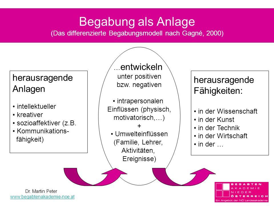 Begabung als Anlage (Das differenzierte Begabungsmodell nach Gagné, 2000) herausragende Anlagen intellektueller kreativer sozioaffektiver (z.B. Kommun