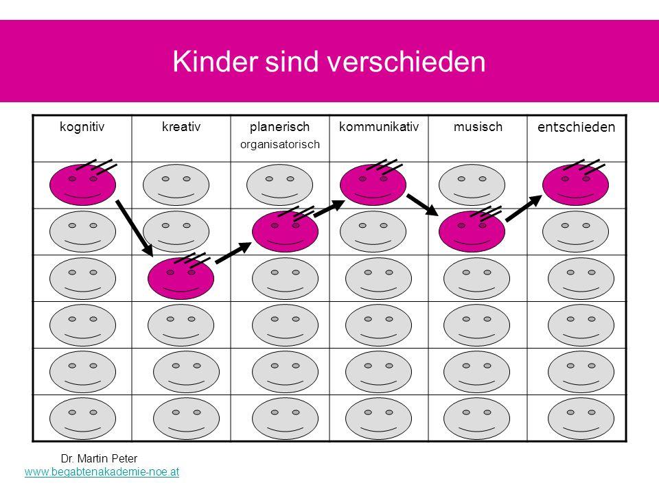 Kinder sind verschieden kognitivkreativplanerisch organisatorisch kommunikativmusisch entschieden Dr. Martin Peter www.begabtenakademie-noe.at