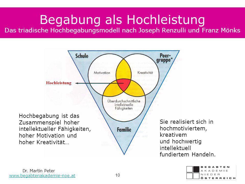 Begabung als Hochleistung Das triadische Hochbegabungsmodell nach Joseph Renzulli und Franz Mönks Dr. Martin Peter www.begabtenakademie-noe.at 10 Hoch