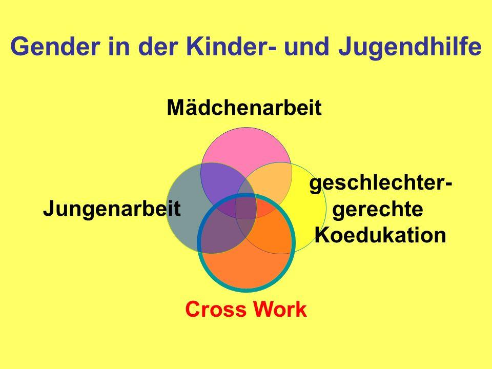 Gender in der Kinder- und Jugendhilfe Mädchenarbeit geschlechter- gerechte Koedukation Cross Work Jungenarbeit