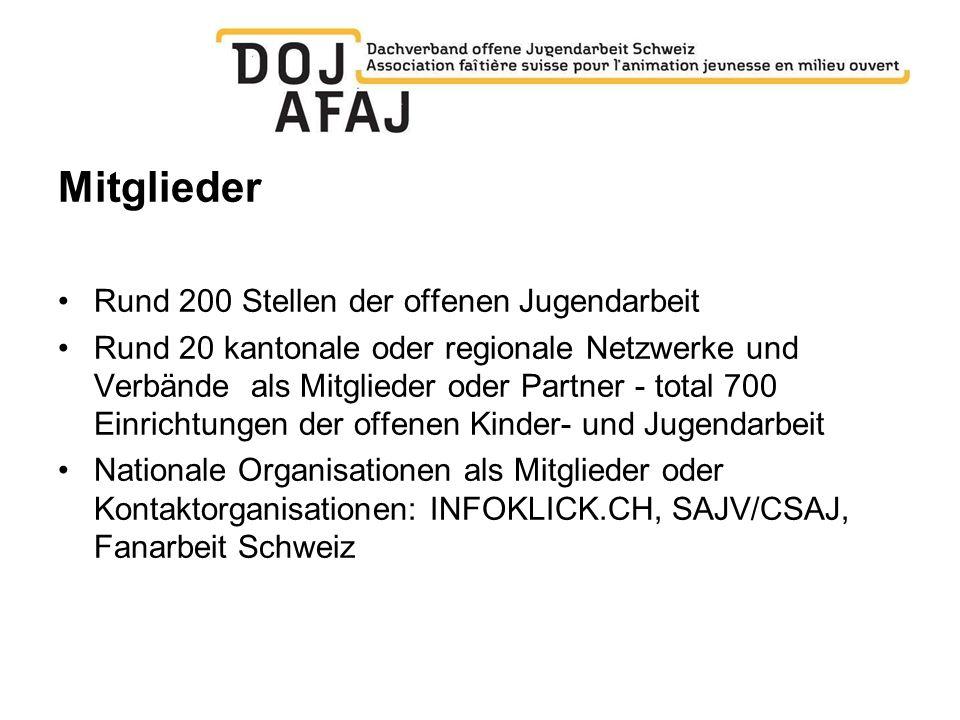 Mitglieder Rund 200 Stellen der offenen Jugendarbeit Rund 20 kantonale oder regionale Netzwerke und Verbände als Mitglieder oder Partner - total 700 E