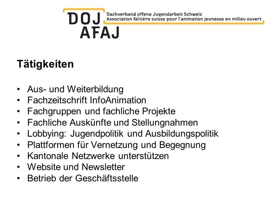 Tätigkeiten Aus- und Weiterbildung Fachzeitschrift InfoAnimation Fachgruppen und fachliche Projekte Fachliche Auskünfte und Stellungnahmen Lobbying: J