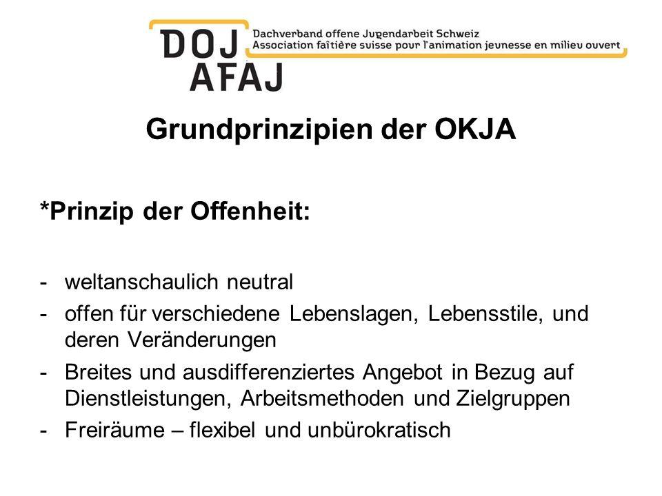 Grundprinzipien der OKJA *Prinzip der Offenheit: -weltanschaulich neutral -offen für verschiedene Lebenslagen, Lebensstile, und deren Veränderungen -B