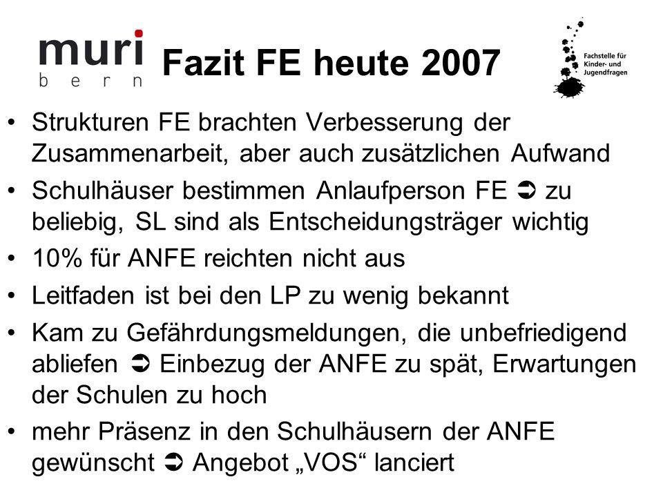 Fazit FE heute 2007 Strukturen FE brachten Verbesserung der Zusammenarbeit, aber auch zusätzlichen Aufwand Schulhäuser bestimmen Anlaufperson FE zu be