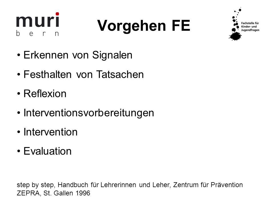 Vorgehen FE Erkennen von Signalen Festhalten von Tatsachen Reflexion Interventionsvorbereitungen Intervention Evaluation step by step, Handbuch für Le