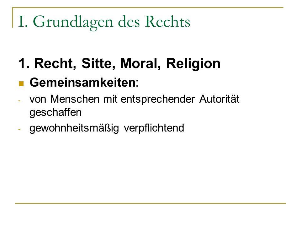 I. Grundlagen des Rechts 1. Recht, Sitte, Moral, Religion Gemeinsamkeiten: - von Menschen mit entsprechender Autorität geschaffen - gewohnheitsmäßig v