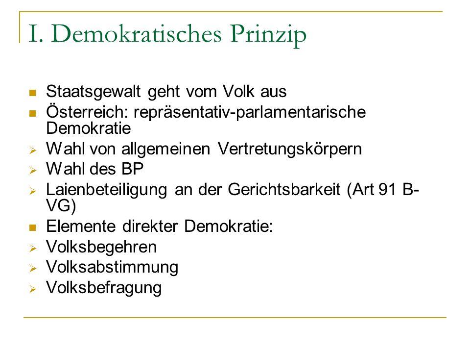 I. Demokratisches Prinzip Staatsgewalt geht vom Volk aus Österreich: repräsentativ-parlamentarische Demokratie Wahl von allgemeinen Vertretungskörpern