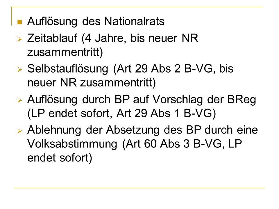Auflösung des Nationalrats Zeitablauf (4 Jahre, bis neuer NR zusammentritt) Selbstauflösung (Art 29 Abs 2 B-VG, bis neuer NR zusammentritt) Auflösung