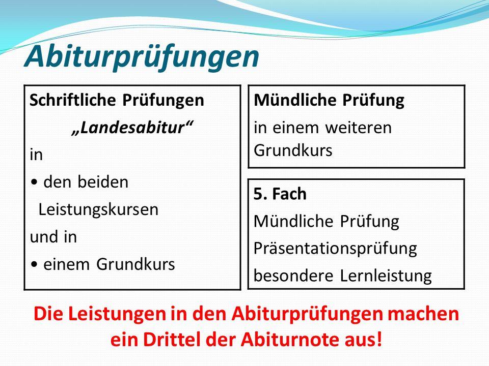 Abiturprüfungen Schriftliche Prüfungen Landesabitur in den beiden Leistungskursen und in einem Grundkurs Mündliche Prüfung in einem weiteren Grundkurs 5.