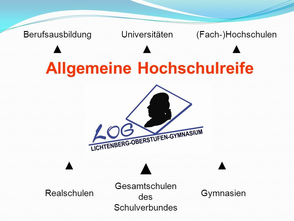 Realschulen Gesamtschulen des Schulverbundes Gymnasien Allgemeine Hochschulreife Berufsausbildung Universitäten (Fach-)Hochschulen