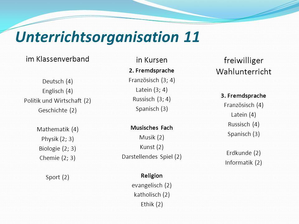 Unterrichtsorganisation 11 im Klassenverband Deutsch (4) Englisch (4) Politik und Wirtschaft (2) Geschichte (2) Mathematik (4) Physik (2; 3) Biologie (2; 3) Chemie (2; 3) Sport (2) in Kursen 2.