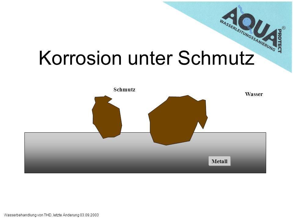 Wasserbehandlung von THD, letzte Änderung 03.09.2003 Korrosion unter Schmutz Metall Schmutz Wasser