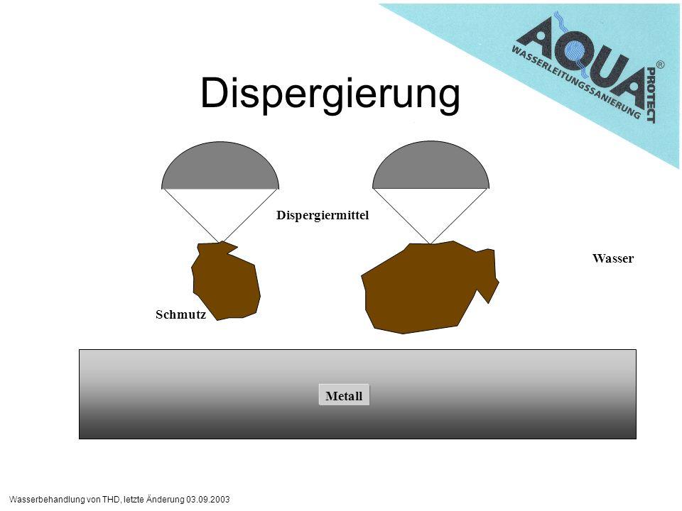 Wasserbehandlung von THD, letzte Änderung 03.09.2003 Metall Schmutz Wasser Dispergiermittel Dispergierung