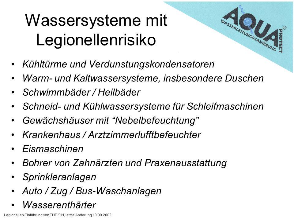 Legionellen Einführung von THD/ON, letzte Änderung 13.09.2003 Wassersysteme mit Legionellenrisiko Kühltürme und Verdunstungskondensatoren Warm- und Ka