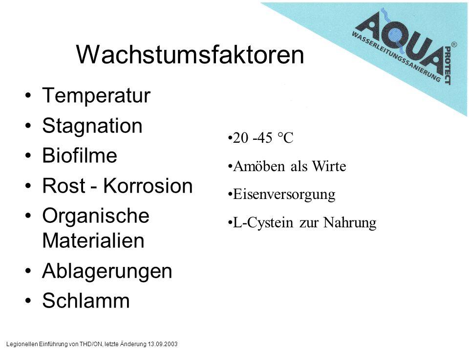 Legionellen Einführung von THD/ON, letzte Änderung 13.09.2003 Wachstumsfaktoren Temperatur Stagnation Biofilme Rost - Korrosion Organische Materialien