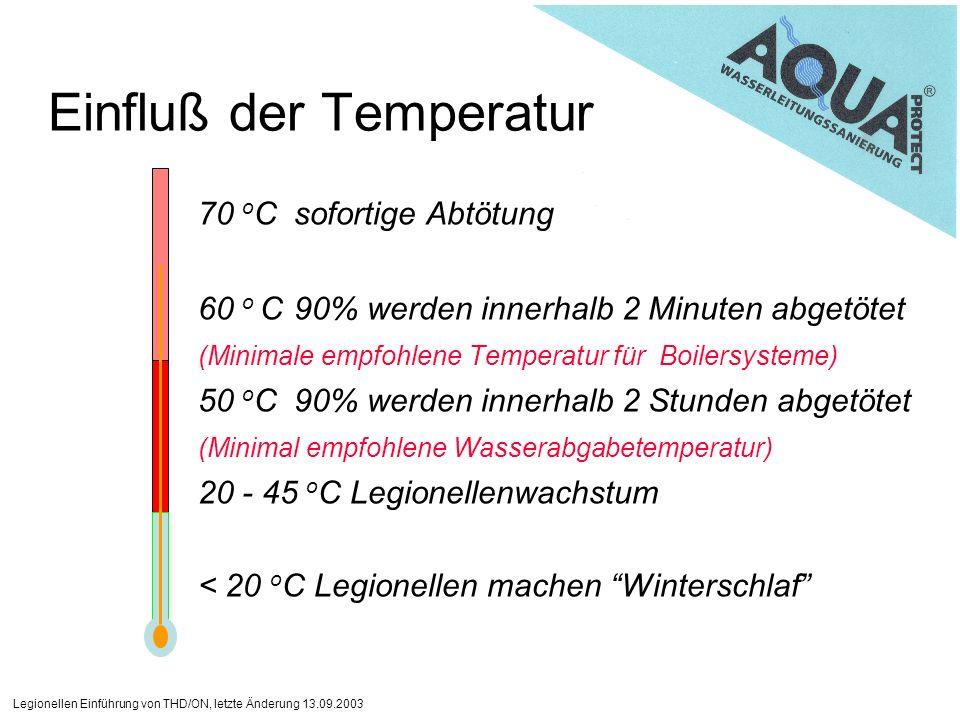 Legionellen Einführung von THD/ON, letzte Änderung 13.09.2003 Einfluß der Temperatur 70 o C sofortige Abtötung 60 o C90% werden innerhalb 2 Minuten ab