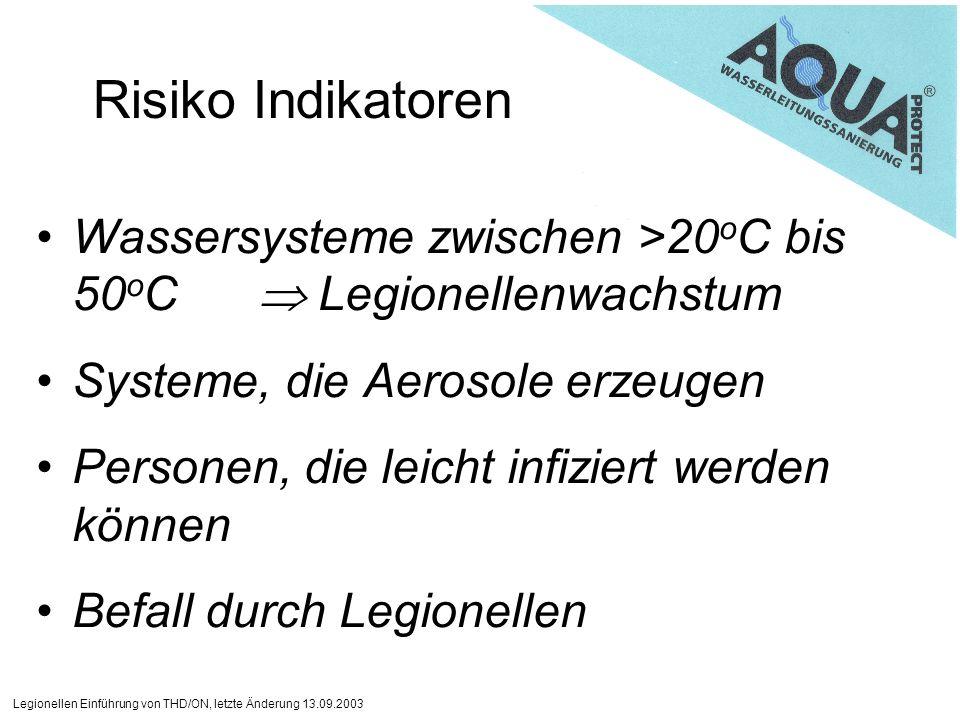 Legionellen Einführung von THD/ON, letzte Änderung 13.09.2003 Risiko Indikatoren Wassersysteme zwischen >20 o C bis 50 o C Legionellenwachstum Systeme