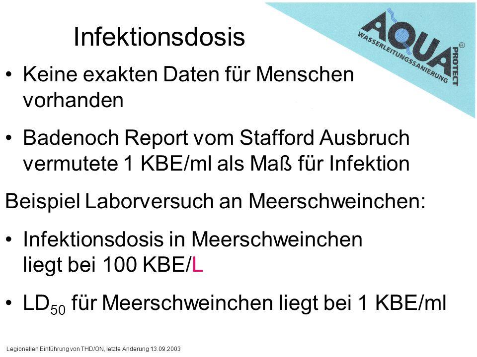 Legionellen Einführung von THD/ON, letzte Änderung 13.09.2003 Infektionsdosis Keine exakten Daten für Menschen vorhanden Badenoch Report vom Stafford