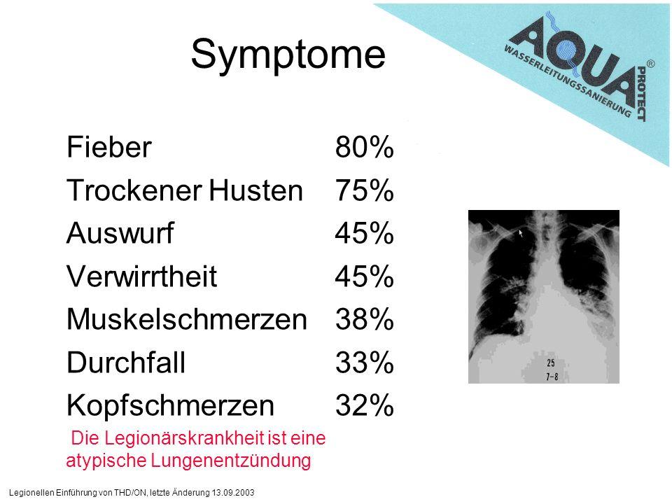 Legionellen Einführung von THD/ON, letzte Änderung 13.09.2003 Symptome Fieber80% Trockener Husten75% Auswurf45% Verwirrtheit45% Muskelschmerzen38% Dur
