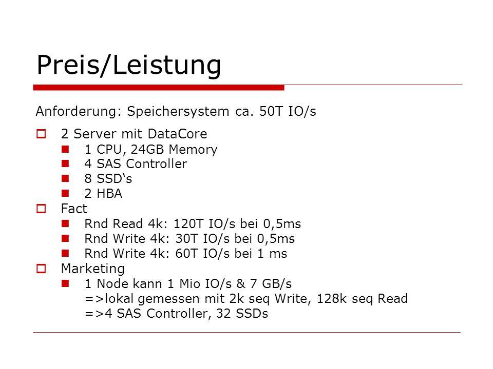 Preis/Leistung Anforderung: Speichersystem ca.