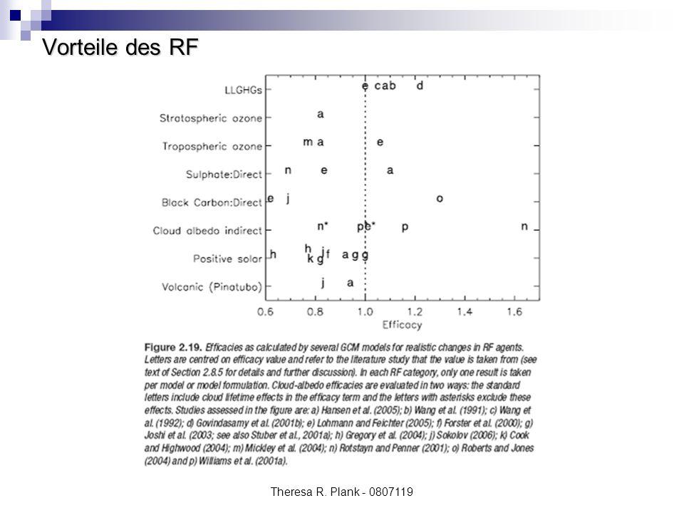 Theresa R. Plank - 0807119 Vorteile des RF
