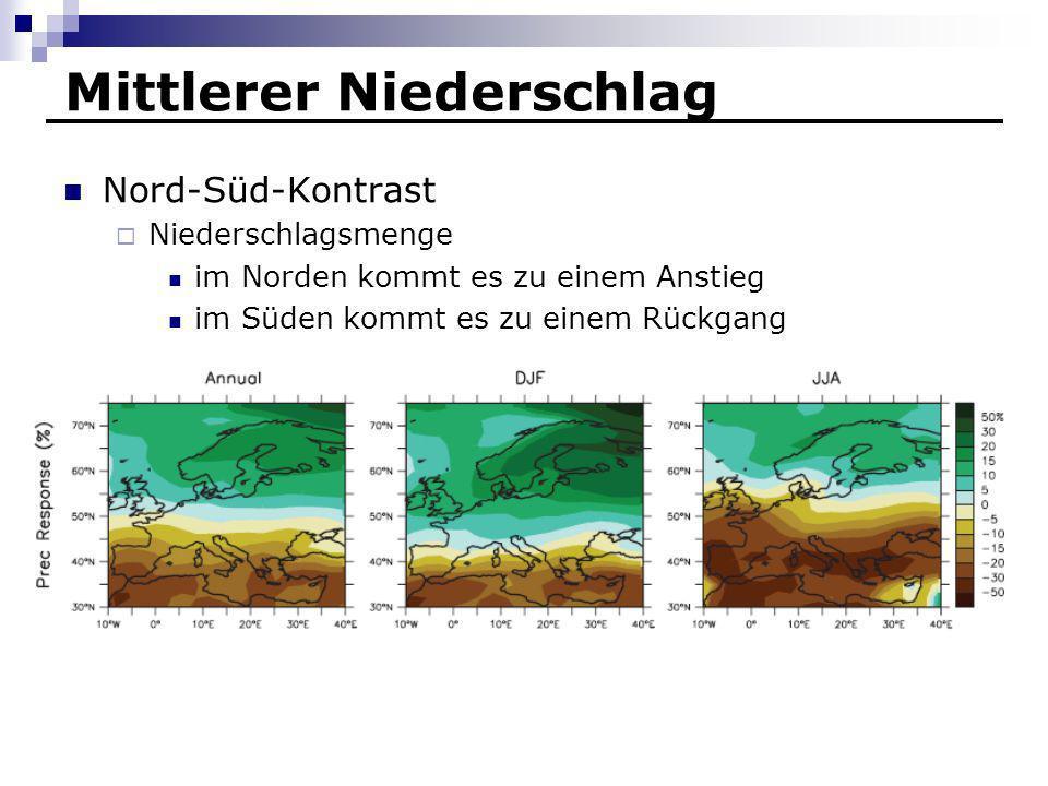 Mittlerer Niederschlag Nord-Süd-Kontrast Niederschlagsmenge im Norden kommt es zu einem Anstieg im Süden kommt es zu einem Rückgang
