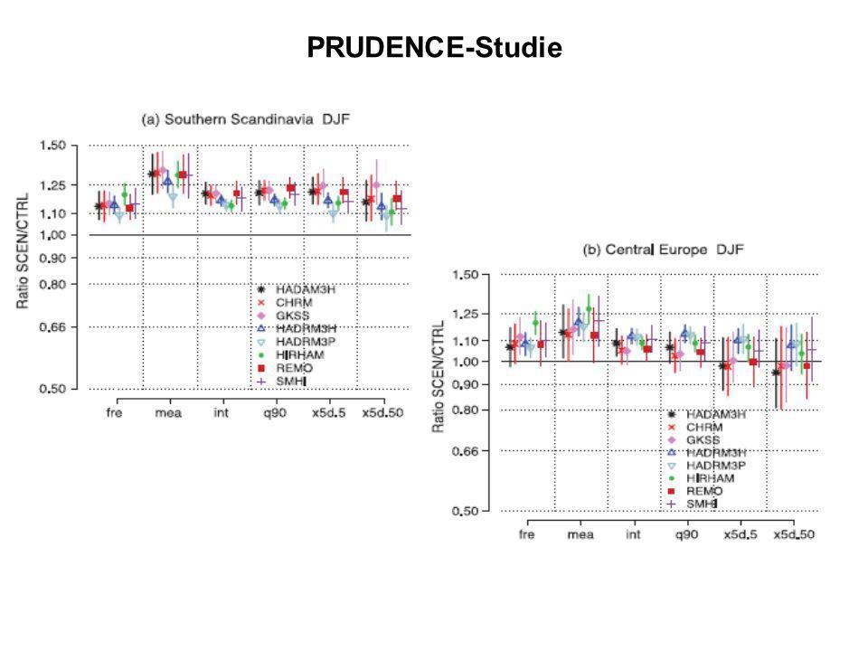 PRUDENCE-Studie