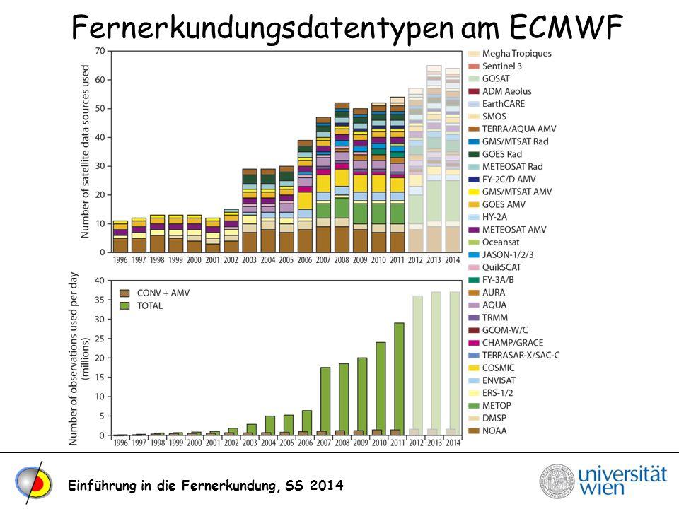 Einführung in die Fernerkundung, SS 2014 Fernerkundungsdatentypen am ECMWF