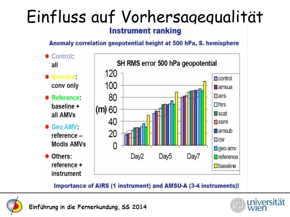 Einführung in die Fernerkundung, SS 2014 Einfluss auf Vorhersagequalität