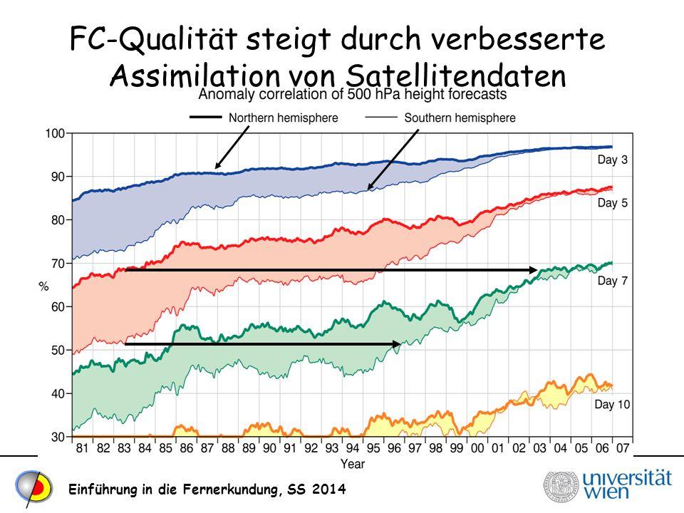 Einführung in die Fernerkundung, SS 2014 FC-Qualität steigt durch verbesserte Assimilation von Satellitendaten