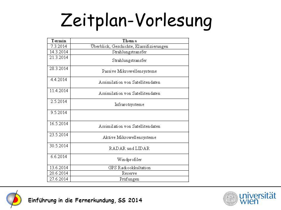 Einführung in die Fernerkundung, SS 2014 Zeitplan-Vorlesung