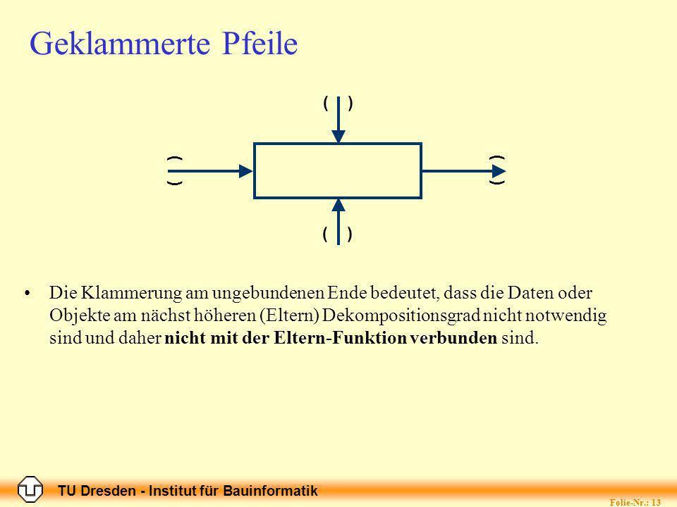 TU Dresden - Institut für Bauinformatik Folie-Nr.: 13 Geklammerte Pfeile Die Klammerung am ungebundenen Ende bedeutet, dass die Daten oder Objekte am nächst höheren (Eltern) Dekompositionsgrad nicht notwendig sind und daher nicht mit der Eltern-Funktion verbunden sind.