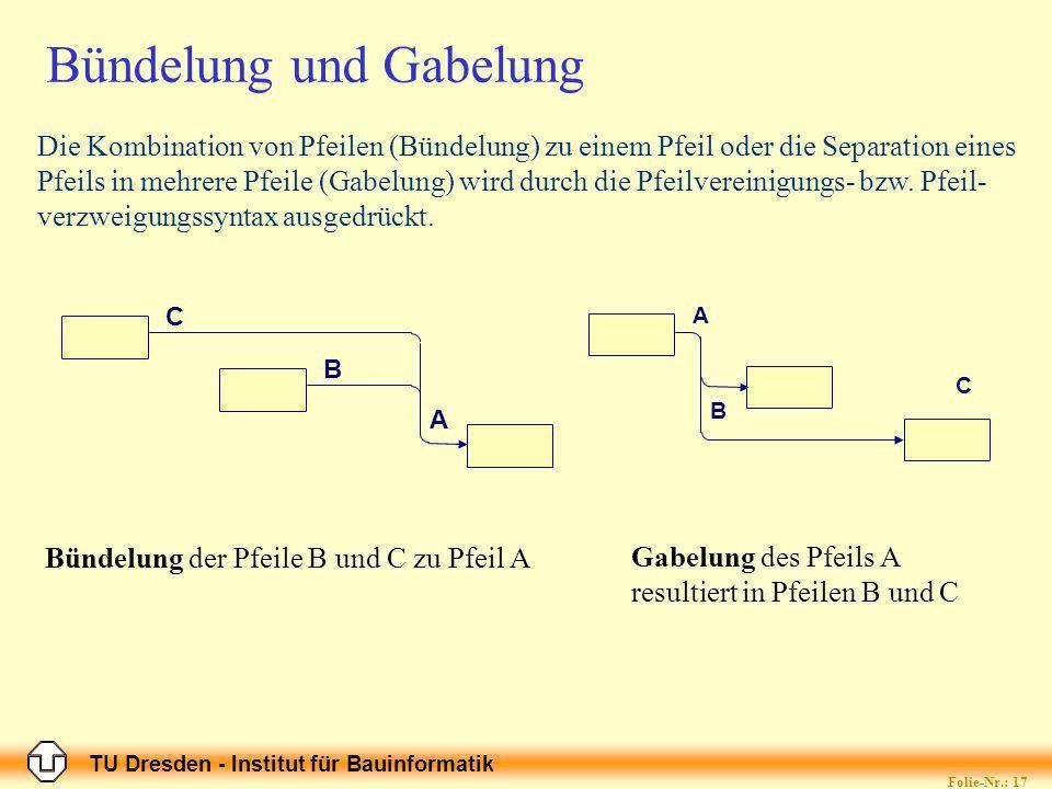 TU Dresden - Institut für Bauinformatik Folie-Nr.: 17 Bündelung und Gabelung Gabelung des Pfeils A resultiert in Pfeilen B und C C B A A B C Bündelung der Pfeile B und C zu Pfeil A Die Kombination von Pfeilen (Bündelung) zu einem Pfeil oder die Separation eines Pfeils in mehrere Pfeile (Gabelung) wird durch die Pfeilvereinigungs- bzw.