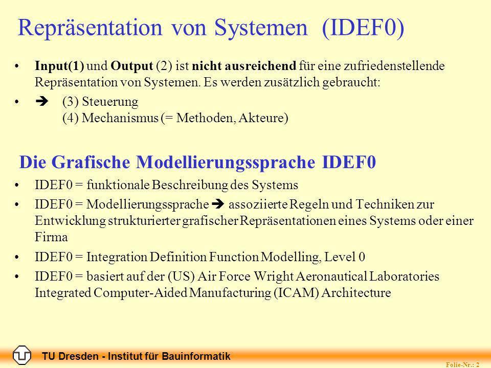 TU Dresden - Institut für Bauinformatik Folie-Nr.: 2 Repräsentation von Systemen (IDEF0) Input(1) und Output (2) ist nicht ausreichend für eine zufriedenstellende Repräsentation von Systemen.