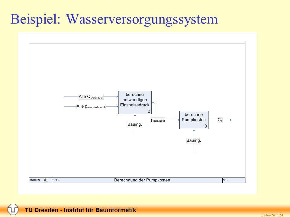 TU Dresden - Institut für Bauinformatik Folie-Nr.: 24 Beispiel: Wasserversorgungssystem