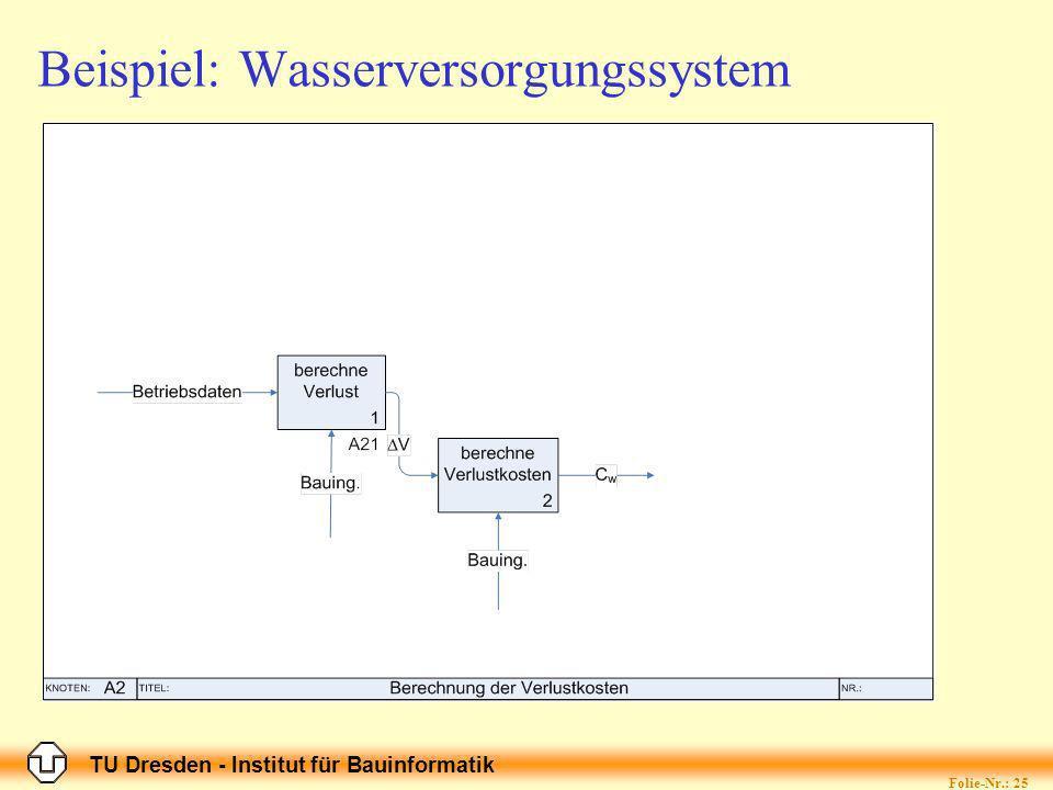 TU Dresden - Institut für Bauinformatik Folie-Nr.: 25 Beispiel: Wasserversorgungssystem