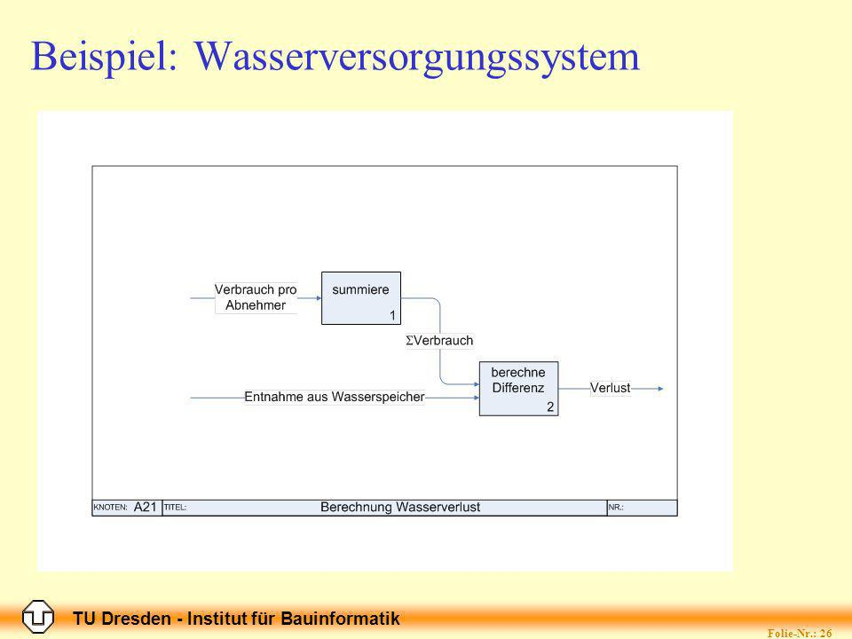 TU Dresden - Institut für Bauinformatik Folie-Nr.: 26 Beispiel: Wasserversorgungssystem