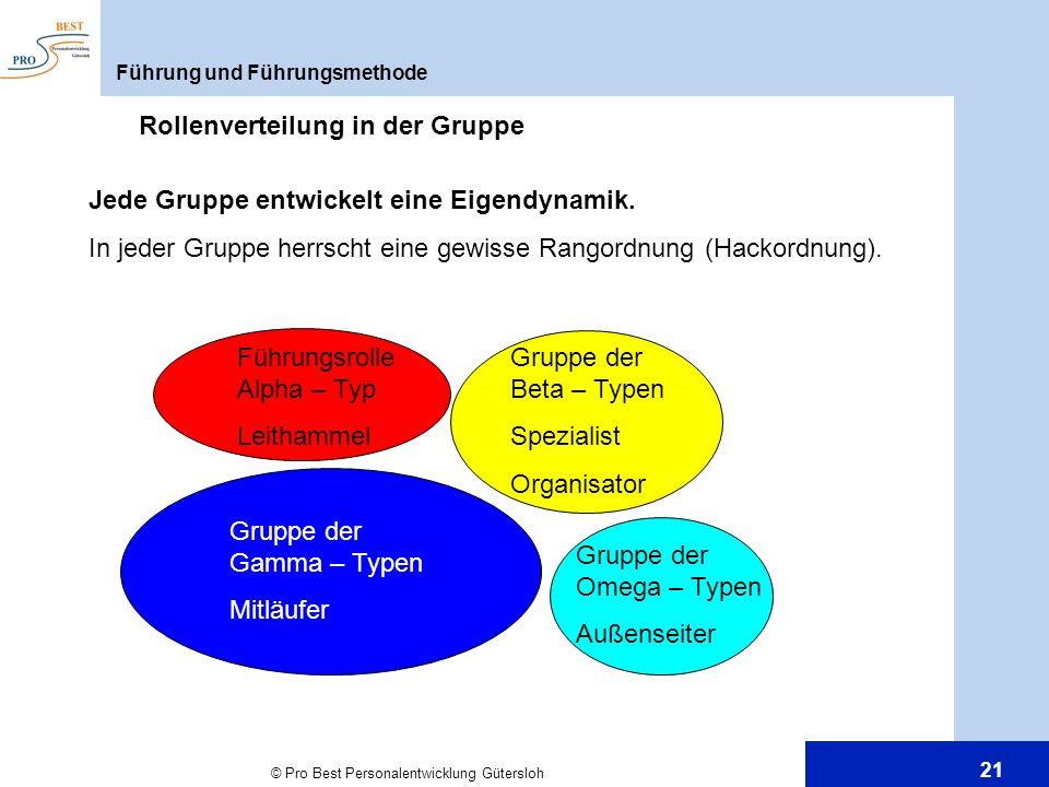 © Pro Best Personalentwicklung Gütersloh 21 Rollenverteilung in der Gruppe Jede Gruppe entwickelt eine Eigendynamik. In jeder Gruppe herrscht eine gew