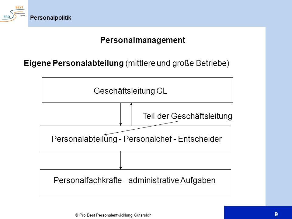 © Pro Best Personalentwicklung Gütersloh 9 Personalpolitik Personalmanagement Eigene Personalabteilung (mittlere und große Betriebe) Geschäftsleitung