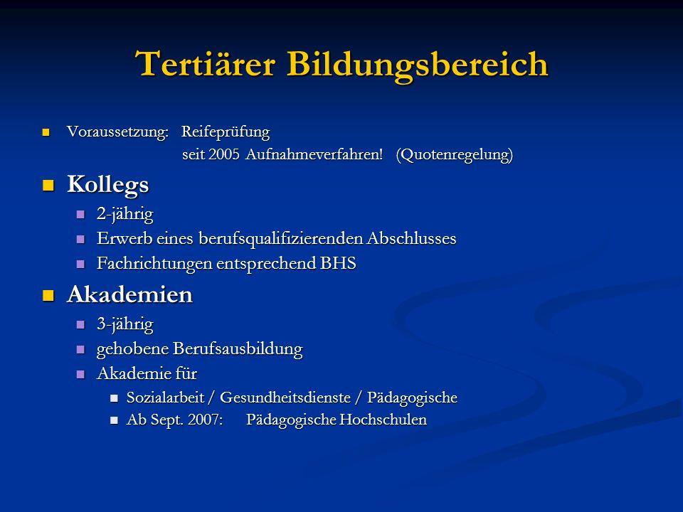 Tertiärer Bildungsbereich Voraussetzung: Reifeprüfung Voraussetzung: Reifeprüfung seit 2005 Aufnahmeverfahren! (Quotenregelung) seit 2005 Aufnahmeverf