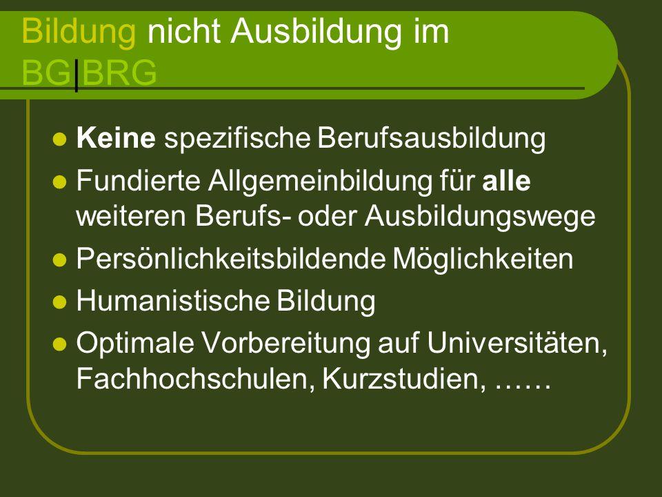 STUNDENTAFEL GYMNASIUM Religion2222 Deutsch3333 Englisch3333 Latein4332 Französisch3333 Geschichte und Sozialkunde1222 Geographie u.