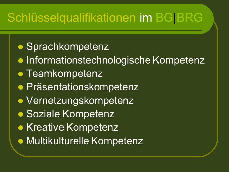 Schlüsselqualifikationen im BG|BRG Sprachkompetenz Informationstechnologische Kompetenz Teamkompetenz Präsentationskompetenz Vernetzungskompetenz Soziale Kompetenz Kreative Kompetenz Multikulturelle Kompetenz