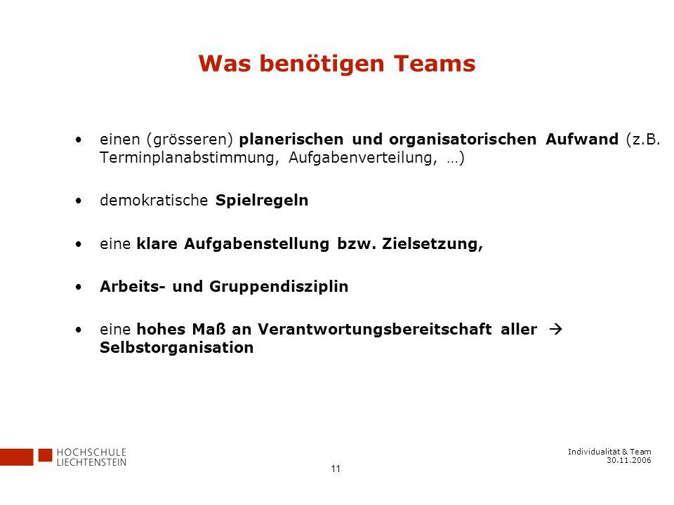 Individualität & Team 30.11.2006 11 Was benötigen Teams einen (grösseren) planerischen und organisatorischen Aufwand (z.B.