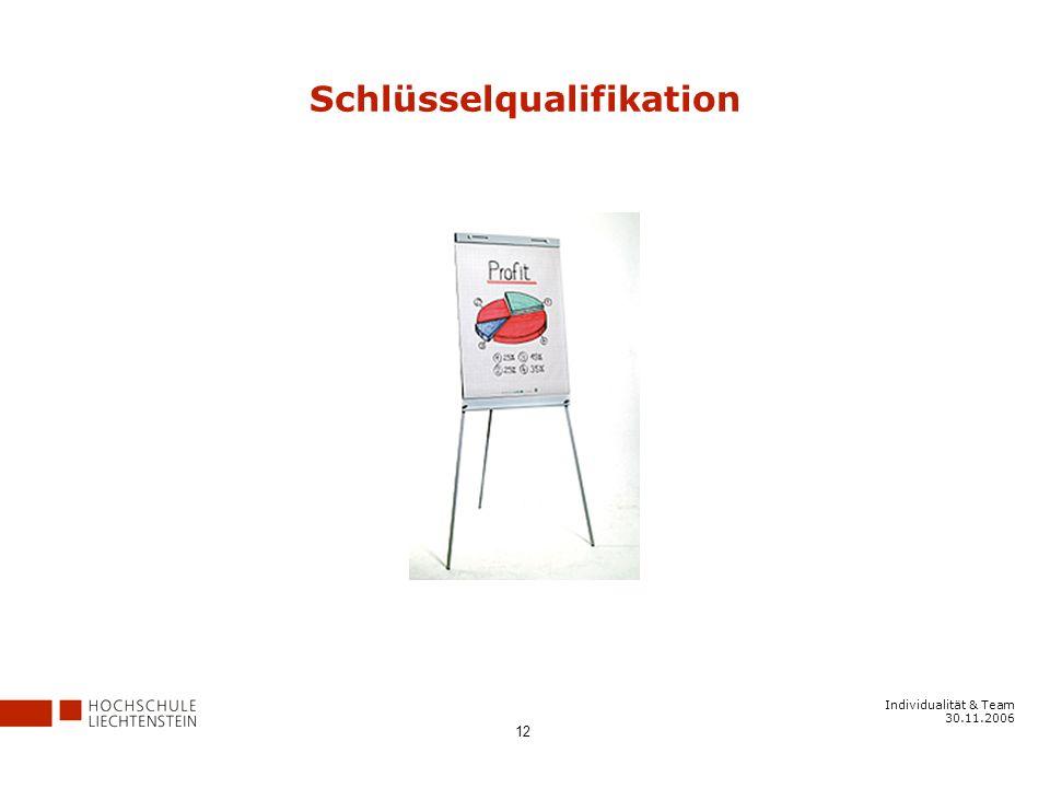 Individualität & Team 30.11.2006 12 Schlüsselqualifikation