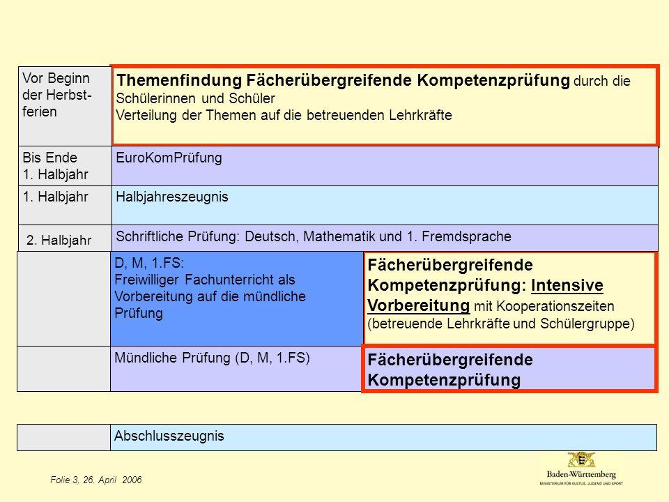 Folie 3, 26. April 2006 Fächerübergreifende Kompetenzprüfung: Intensive Vorbereitung mit Kooperationszeiten (betreuende Lehrkräfte und Schülergruppe)