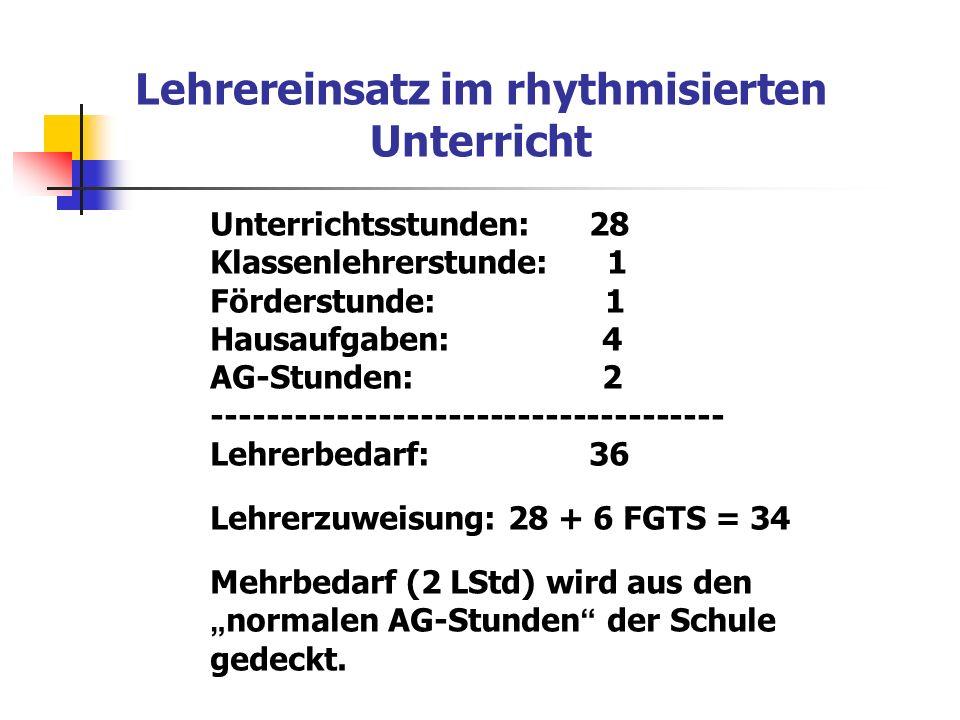 Lehrereinsatz im rhythmisierten Unterricht Unterrichtsstunden: 28 Klassenlehrerstunde: 1 Förderstunde: 1 Hausaufgaben: 4 AG-Stunden: 2 ---------------