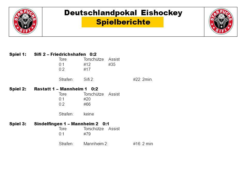 Deutschlandpokal Eishockey Spielberichte Spiel 1: Sifi 2 – Friedrichshafen 0:2 Tore TorschützeAssist 0:1#12#35 0:2#17 Strafen: Sifi 2:#22: 2min.