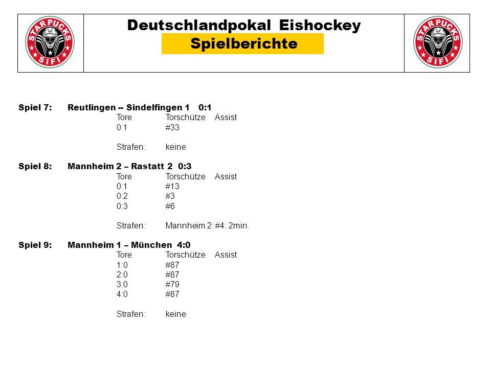 Deutschlandpokal Eishockey Spielberichte Spiel 7: Reutlingen -- Sindelfingen 1 0:1 Tore TorschützeAssist 0:1#33 Strafen: keine Spiel 8: Mannheim 2 – R