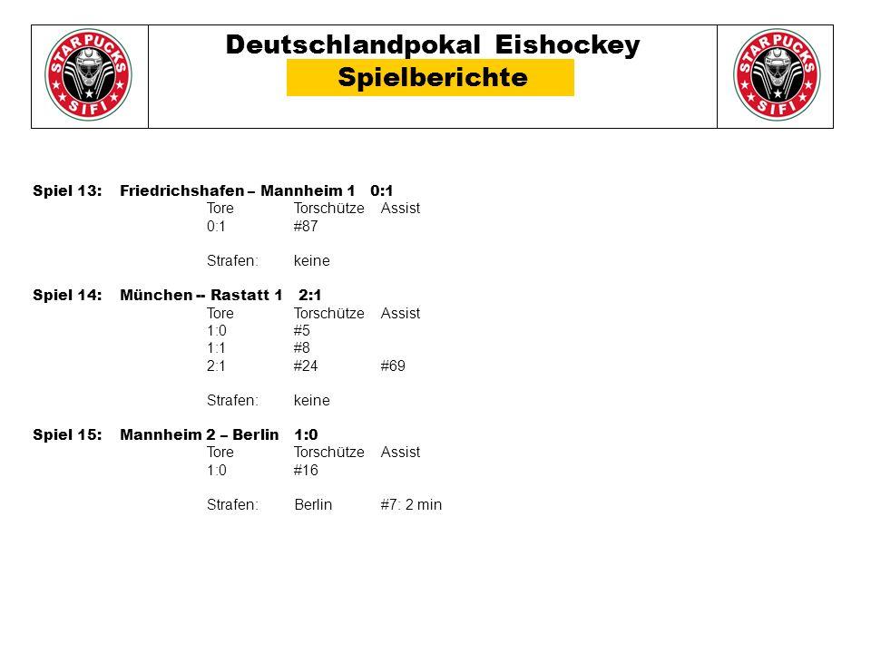 Deutschlandpokal Eishockey Spielberichte Spiel 13: Friedrichshafen – Mannheim 1 0:1 Tore TorschützeAssist 0:1#87 Strafen: keine Spiel 14: München -- R