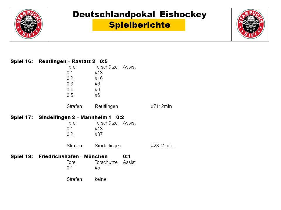 Deutschlandpokal Eishockey Spielberichte Spiel 16: Reutlingen – Rastatt 2 0:5 Tore TorschützeAssist 0:1#13 0:2#16 0:3#6 0:4#6 0:5#6 Strafen: Reutlingen#71: 2min.